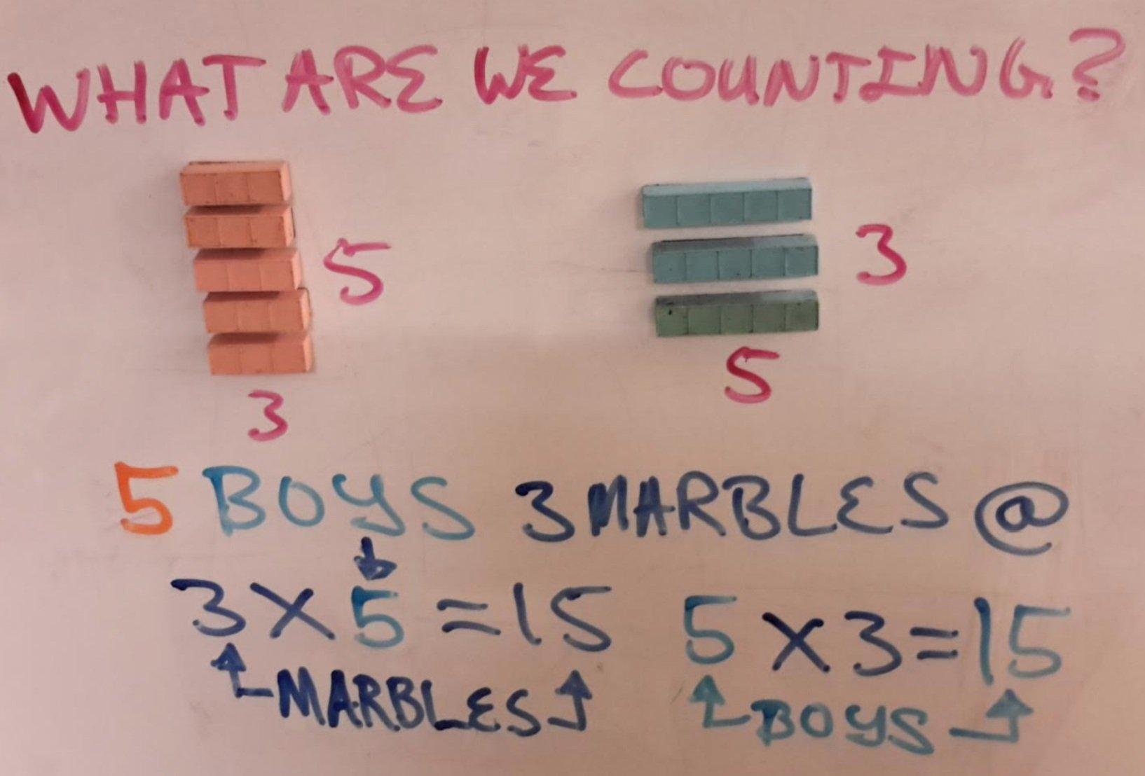 Multiplicand and multiplier with base 10 blocks, manipulatives, base ten blocks
