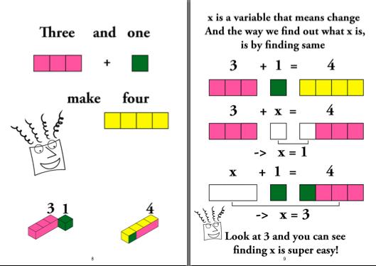 Base 10 blocks, Multisensory math, Manipulatives, Fun kindergarten math activities, crewton ramone