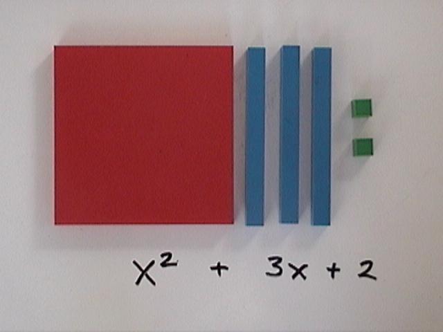 Algebra manipulatives, Mortensen Math, Manipulatives for Algebra